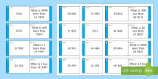 * NEW * Finding More or Less Differentiated Loop Cards