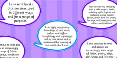 2014 Curriculum UKS2 Years 5 and 6 Reading Assessment I Can Speech Bubbles