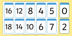 Number Digit Cards 0-100