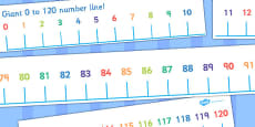 Giant 0 to 120 Number Line