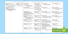 2014 Curriculum Years 3 and 4 English Writing Objectives Stickers