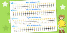 Number Lines 0-20 to Support Teaching on Titch