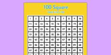 100 Square Polish Translation