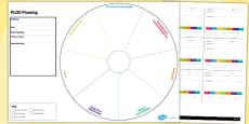 EYFS PLOD Planning Template