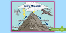 Fantasy  Themed Story Mountain Display Poster