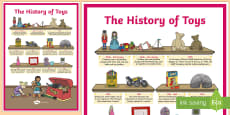 The History of Toys Timeline Display Poster
