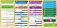 Year 2 Australian HASS Inquiry Skills Content Descriptor Statements Display Pack