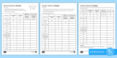 Percentage Change General Election Go Respond Activity Sheets