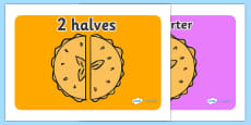 Pie Fraction Display Posters