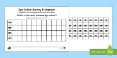 * NEW * Eye Colour Survey Pictogram English/Portuguese