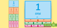 Fractions Visual Display Poster