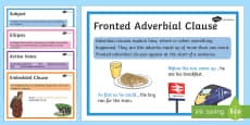 Grammar Definitions Poster Display Pack