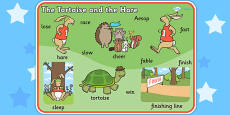 The Tortoise and The Hare Word Mat