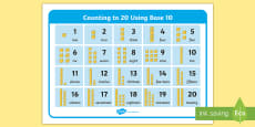 Counting to 20 with Base 10 Display Mat