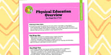 2014 Curriculum Physical Education Overview
