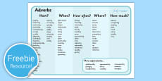 Adverb Word Mat