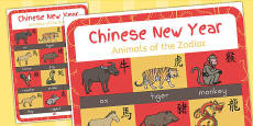 Australia - Chinese New Year Animals of the Zodiac Display Poster