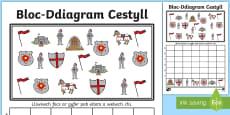 Taflen Weithgaredd Bloc-Ddiagram Cestyll a Marchogion