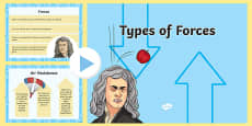 Types of Forces PowerPoint