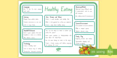 * NEW * Healthy Eating Ideas A4 Display Poster