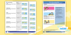 Computing: Word Processing Skills Year 1 Planning Overview CfE
