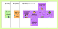 Reading Book Questions with Images Prompt Dice Net