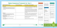 Digital Competence Framework Year 4 Planning Template English Medium