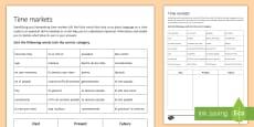 Identifying & Interpreting Spanish Time Markers Activity Sheet