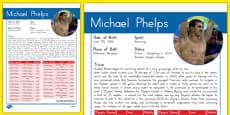 USA Olympians Michael Phelps Fact File