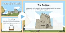 Parts of a Castle PowerPoint