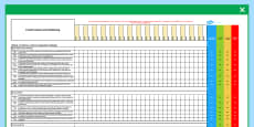 Scottish Curriculum for Excellence Fourth HWB Assessment Spreadsheet