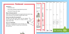 KS1 Pentecost Differentiated Reading Comprehension Activity