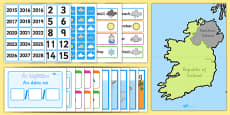 Weather Display Pack Gaeilge