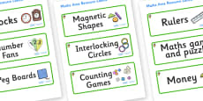Acorn Themed Editable Maths Area Resource Labels