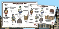 The Gunpowder Plot Word Mat Polish Translation