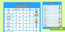 3D Shapes Properties Display Poster Arabic/English