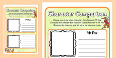 Character Comparison Activity Sheets to Support Teaching on Fantastic Mr Fox