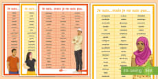 100 Adjectives Display Poster French