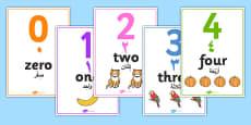 0-50 Number Word Image Posters Arabic Translation Short Vowels
