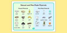Natural and Man-Made Materials Word Mat