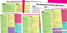 KS1 2014 Curriculum Overview Posters Year 1