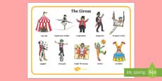 Circus Word Mat