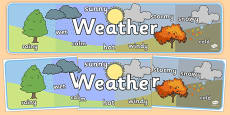 Weather Display Banner (Different Weather)
