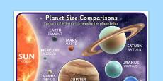 Planets Size Comparison Poster Detailed Images Romanian Translation