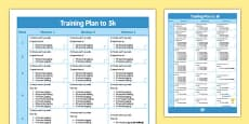 Training Plan to 5k Poster