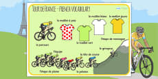 Tour de France French Vocabulary Word Mat