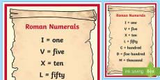 Roman Numerals Chart Poster