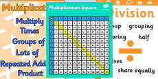 Multiplication and Division Display Pack LKS2