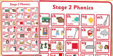 Active Literacy Phonics Programme Stage 2 Large Poster
