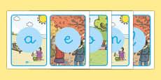 El tiempo y las estaciones del año Tarjetas de fonemas